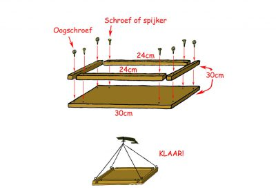 Voederplank-instructie